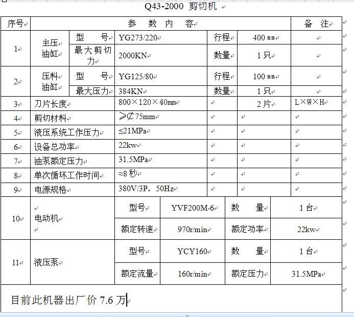 鳄鱼式剪切机_供应_富宝资讯商机平台