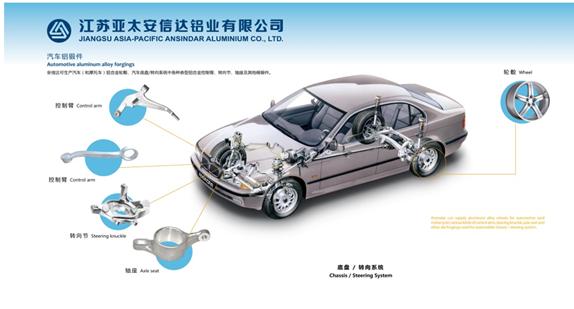 """至""""集结高端材料展示品质之源""""---上海铝工业展"""