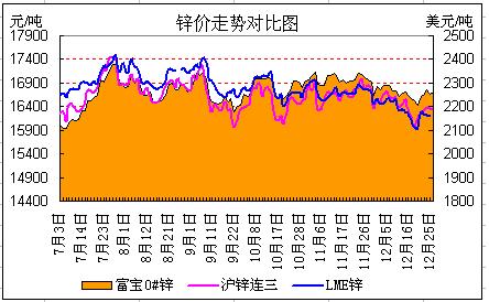 中国意外事故发生概率