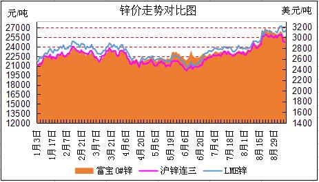 4-9.8) - 中国钢材价格图片