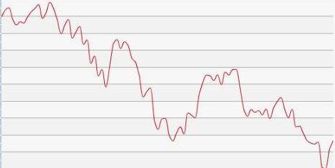 【富寶銅月報】政策收緊預期強化 九月份銅價或將先漲后跌(2021.8.1-8.31)