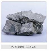 底价出售-上海神运中低碳铬铁