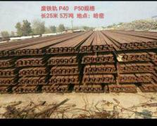 供應:優質廢鋼軌