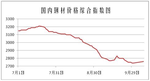 天津nm500耐磨板价格稳中向好