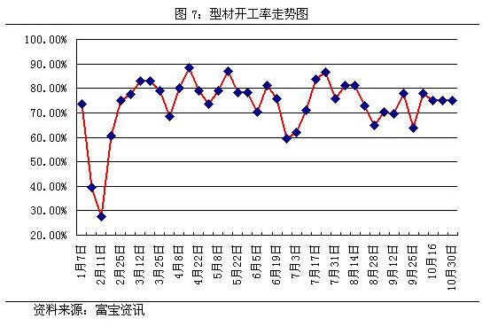 石家庄,秦皇岛,沧州,衡水,邢台,邯郸市为一般控制区域.