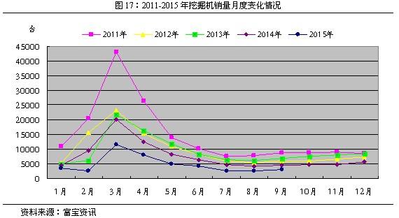 中国钢材:2015年11月份型材价格走势预测报告图片