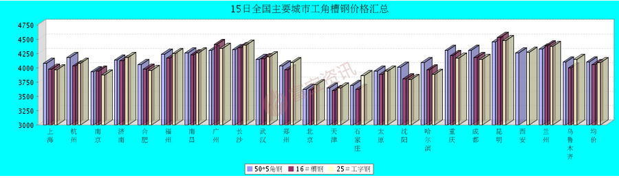 http://www.znhjo.tw/yejingangcai/488683.html