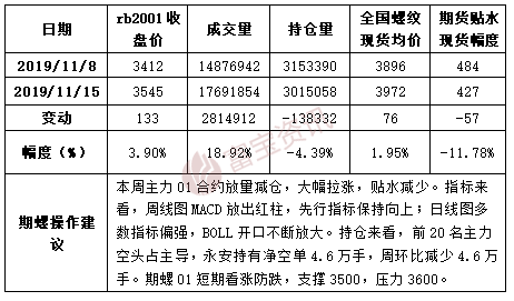 http://www.pygllj.live/yejingangcai/520975.html