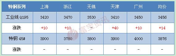 http://www.weixinrensheng.com/caijingmi/1706641.html